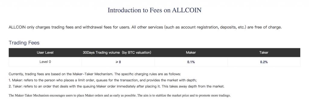 allcoin trading fee